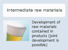 Intermediate raw materials: Development of raw materials contained in products (joint development is possible)